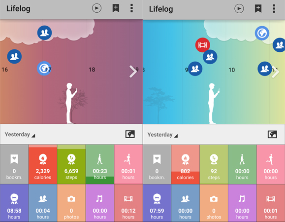 Sony-SmartBand-lifelog