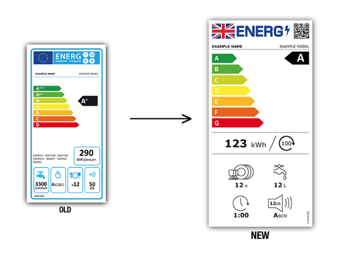 A comparison of the new and old energy labels.