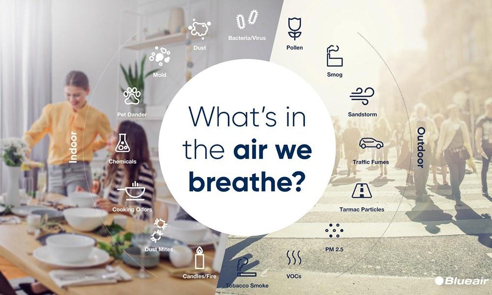 List of air pollutants.