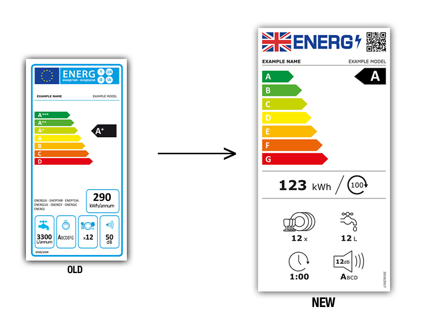 New look for the Energy Label