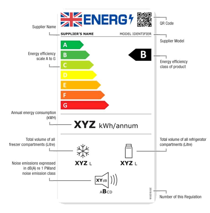 Fridge Freezer 2021 Energy Label