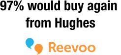 Reevoo Review Image