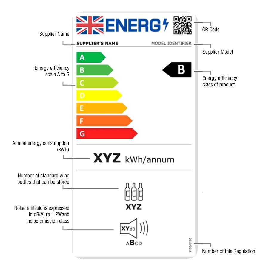 Wine Storage 2021 Energy Label